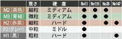 松風シリコンポイント